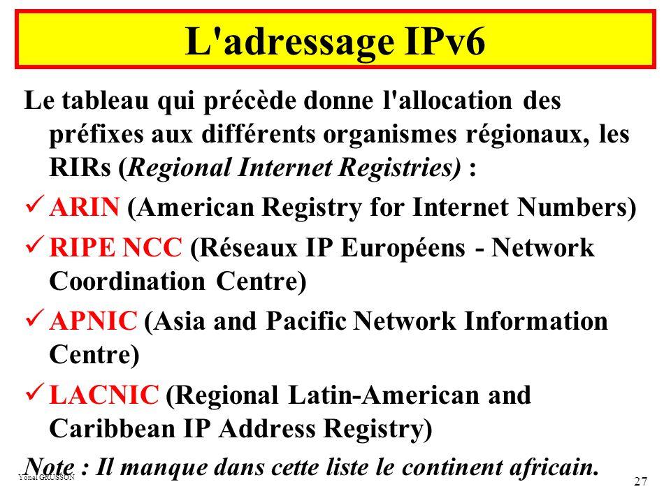 Yonel GRUSSON 27 Le tableau qui précède donne l'allocation des préfixes aux différents organismes régionaux, les RIRs (Regional Internet Registries) :