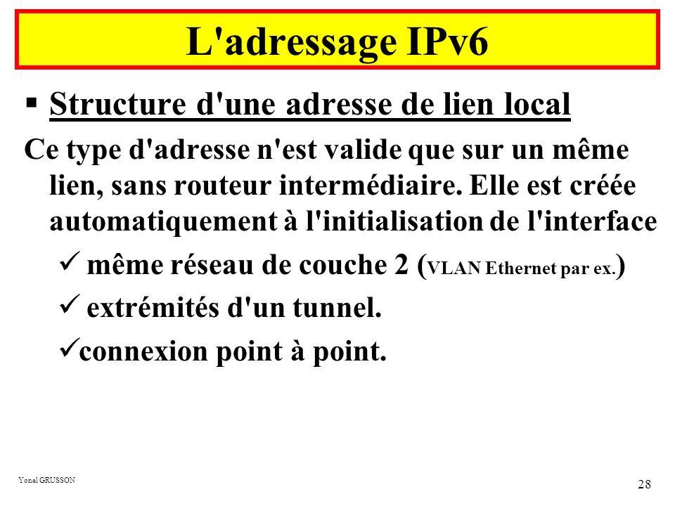 Yonel GRUSSON 28 Structure d'une adresse de lien local Ce type d'adresse n'est valide que sur un même lien, sans routeur intermédiaire. Elle est créée
