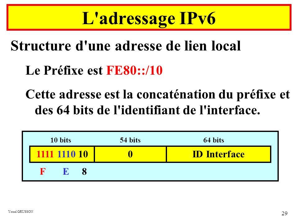 Yonel GRUSSON 29 Structure d'une adresse de lien local Le Préfixe est FE80::/10 Cette adresse est la concaténation du préfixe et des 64 bits de l'iden