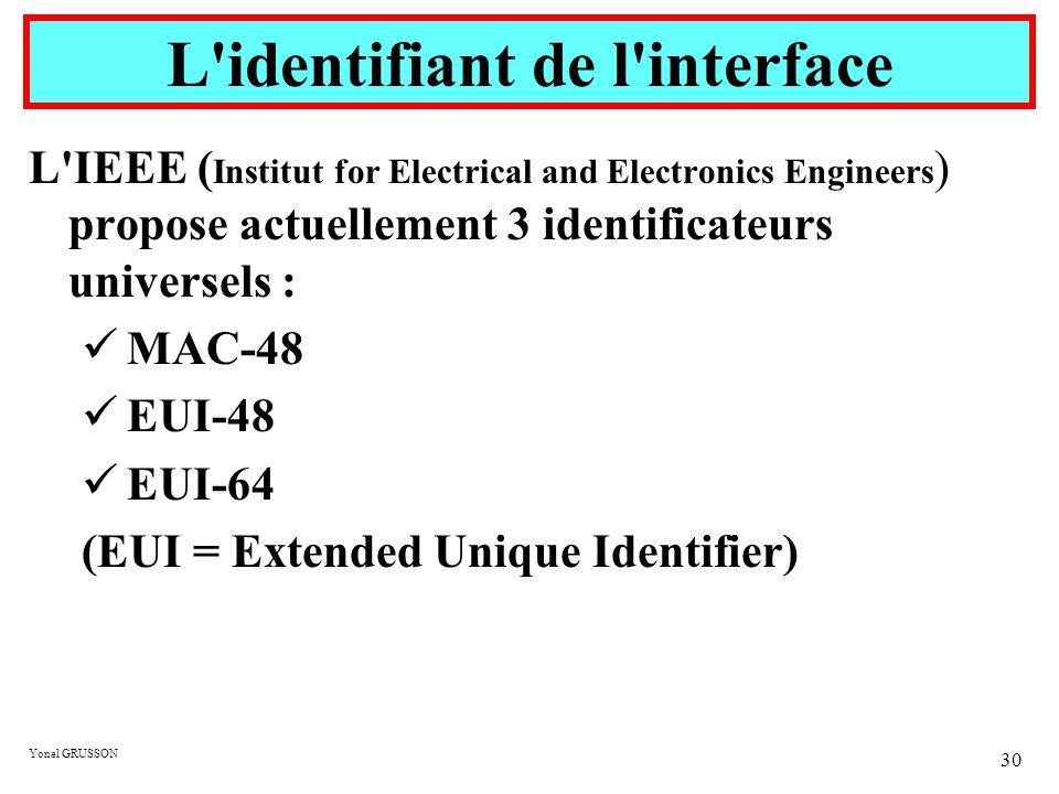 Yonel GRUSSON 30 L IEEE ( Institut for Electrical and Electronics Engineers ) propose actuellement 3 identificateurs universels : MAC-48 EUI-48 EUI-64 (EUI = Extended Unique Identifier) L identifiant de l interface