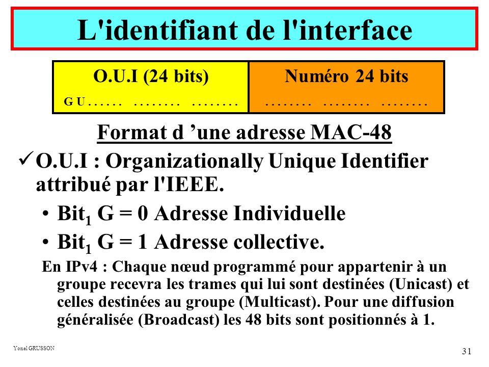 Yonel GRUSSON 31 Format d une adresse MAC-48 O.U.I : Organizationally Unique Identifier attribué par l'IEEE. Bit 1 G = 0 Adresse Individuelle Bit 1 G