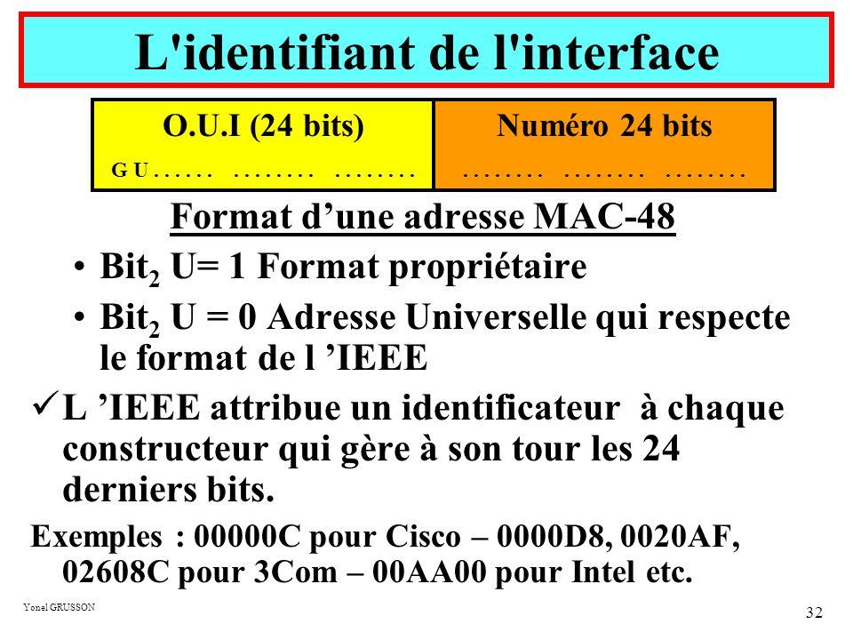 Yonel GRUSSON 32 Format dune adresse MAC-48 Bit 2 U= 1 Format propriétaire Bit 2 U = 0 Adresse Universelle qui respecte le format de l IEEE L IEEE att