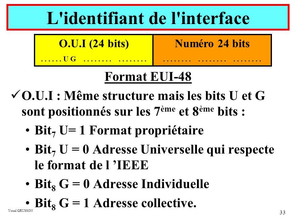Yonel GRUSSON 33 Format EUI-48 O.U.I : Même structure mais les bits U et G sont positionnés sur les 7 ème et 8 ème bits : Bit 7 U= 1 Format propriétai