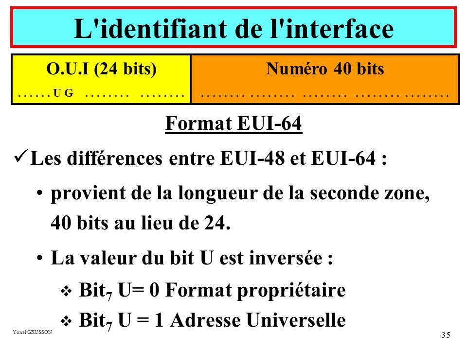 Yonel GRUSSON 35 Format EUI-64 Les différences entre EUI-48 et EUI-64 : provient de la longueur de la seconde zone, 40 bits au lieu de 24. La valeur d