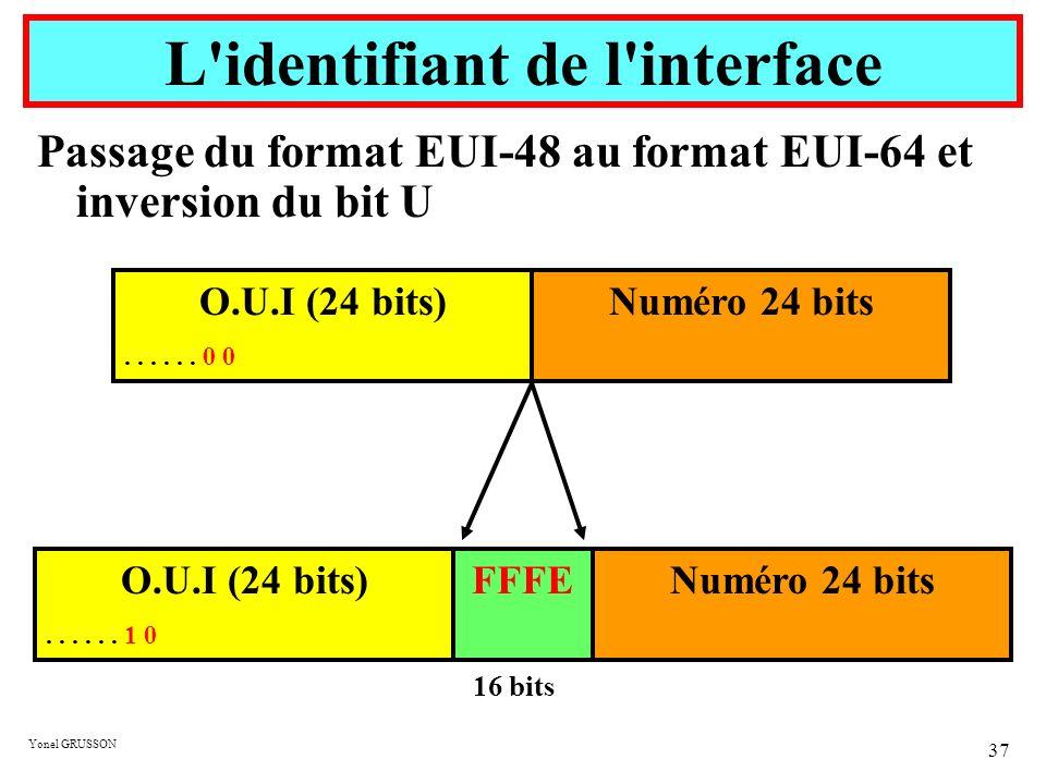 Yonel GRUSSON 37 L'identifiant de l'interface Passage du format EUI-48 au format EUI-64 et inversion du bit U O.U.I (24 bits)...... 0 0 Numéro 24 bits