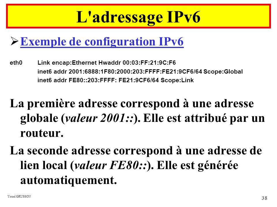 Yonel GRUSSON 38 Exemple de configuration IPv6 eth0Link encap:Ethernet Hwaddr 00:03:FF:21:9C:F6 inet6 addr 2001:6888:1F80:2000:203:FFFF:FE21:9CF6/64 S