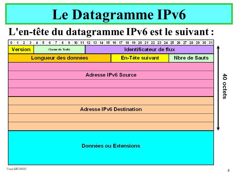 Yonel GRUSSON 4 Le Datagramme IPv6 L'en-tête du datagramme IPv6 est le suivant : 40 octets