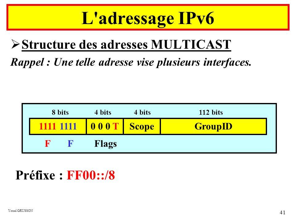 Yonel GRUSSON 41 Structure des adresses MULTICAST Rappel : Une telle adresse vise plusieurs interfaces. L'adressage IPv6 1111 GroupID 8 bits4 bits112