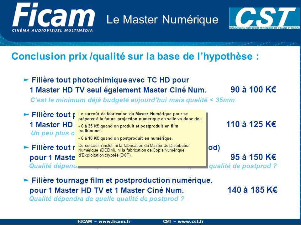 FICAM – www.ficam.fr CST – www.cst.fr Le Master Numérique Conclusion prix /qualité sur la base de lhypothèse : Filière tout photochimique avec TC HD pour 1 Master HD TV seul également Master Ciné Num.