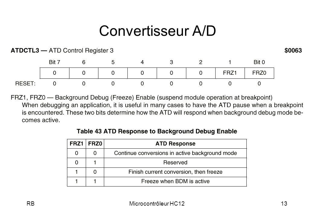 RBMicrocontrôleur HC1213 Convertisseur A/D