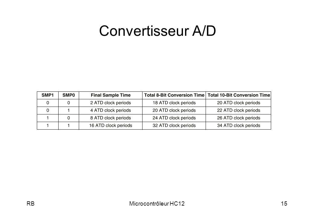 RBMicrocontrôleur HC1215 Convertisseur A/D