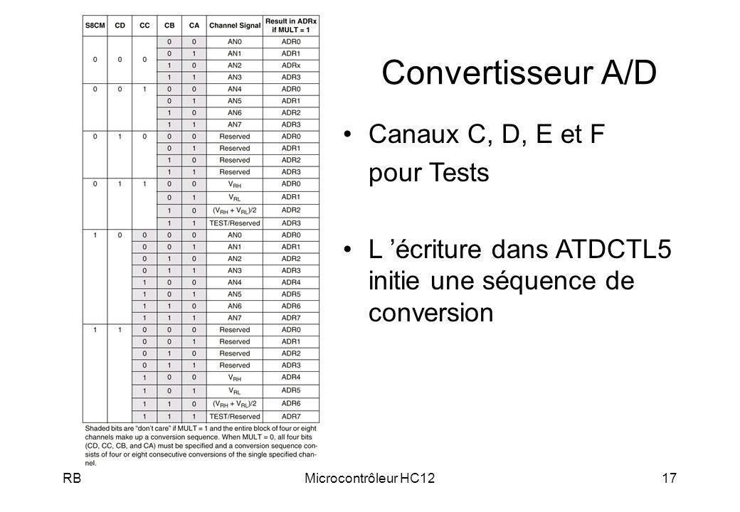 RBMicrocontrôleur HC1217 Convertisseur A/D Canaux C, D, E et F pour Tests L écriture dans ATDCTL5 initie une séquence de conversion