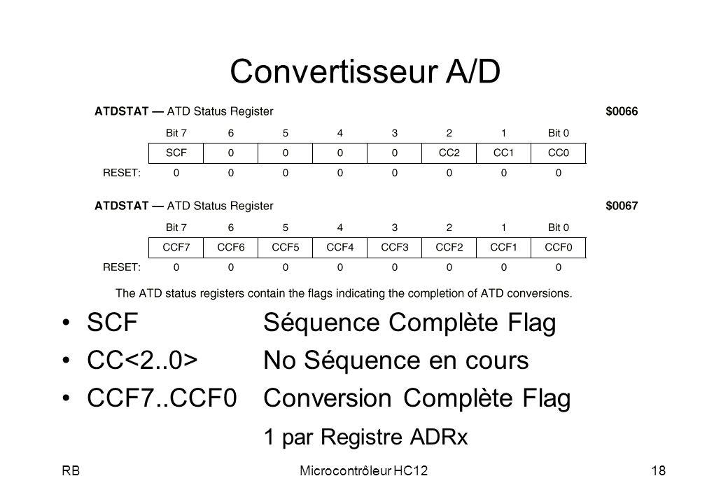 RBMicrocontrôleur HC1218 Convertisseur A/D SCFSéquence Complète Flag CC No Séquence en cours CCF7..CCF0Conversion Complète Flag 1 par Registre ADRx