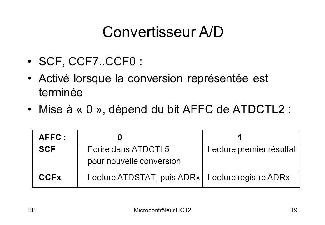 RBMicrocontrôleur HC1219 Convertisseur A/D SCF, CCF7..CCF0 : Activé lorsque la conversion représentée est terminée Mise à « 0 », dépend du bit AFFC de