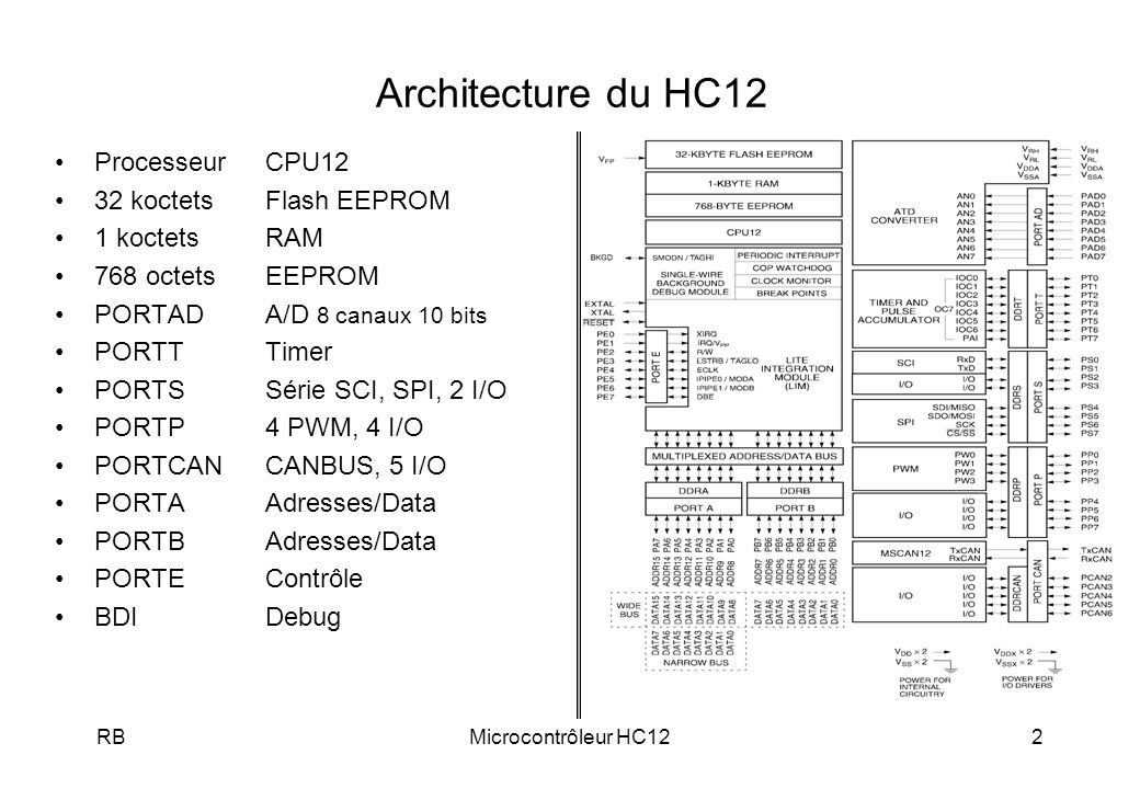 RBMicrocontrôleur HC122 Architecture du HC12 Processeur CPU12 32 koctets Flash EEPROM 1 koctets RAM 768 octets EEPROM PORTADA/D 8 canaux 10 bits PORTTTimer PORTSSérie SCI, SPI, 2 I/O PORTP4 PWM, 4 I/O PORTCANCANBUS, 5 I/O PORTA Adresses/Data PORTBAdresses/Data PORTEContrôle BDIDebug