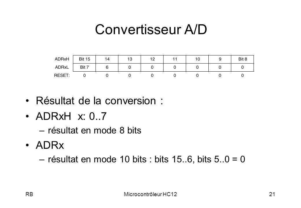 RBMicrocontrôleur HC1221 Convertisseur A/D Résultat de la conversion : ADRxH x: 0..7 –résultat en mode 8 bits ADRx –résultat en mode 10 bits : bits 15..6, bits 5..0 = 0