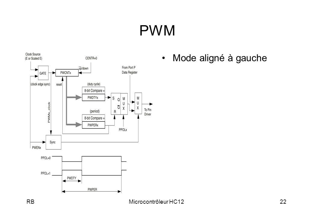 RBMicrocontrôleur HC1222 PWM Mode aligné à gauche