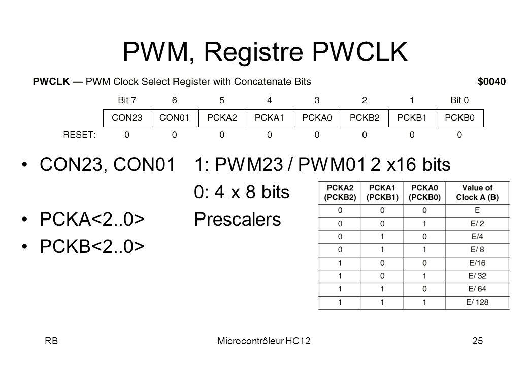 RBMicrocontrôleur HC1225 PWM, Registre PWCLK CON23, CON011: PWM23 / PWM01 2 x16 bits 0: 4 x 8 bits PCKA Prescalers PCKB