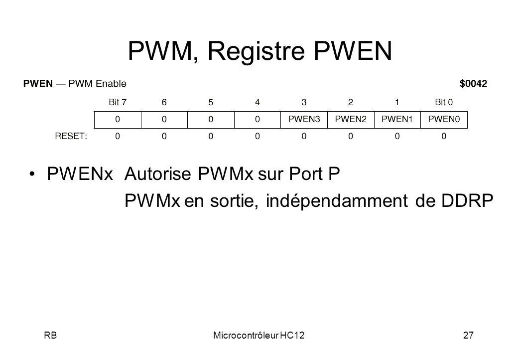 RBMicrocontrôleur HC1227 PWM, Registre PWEN PWENxAutorise PWMx sur Port P PWMx en sortie, indépendamment de DDRP