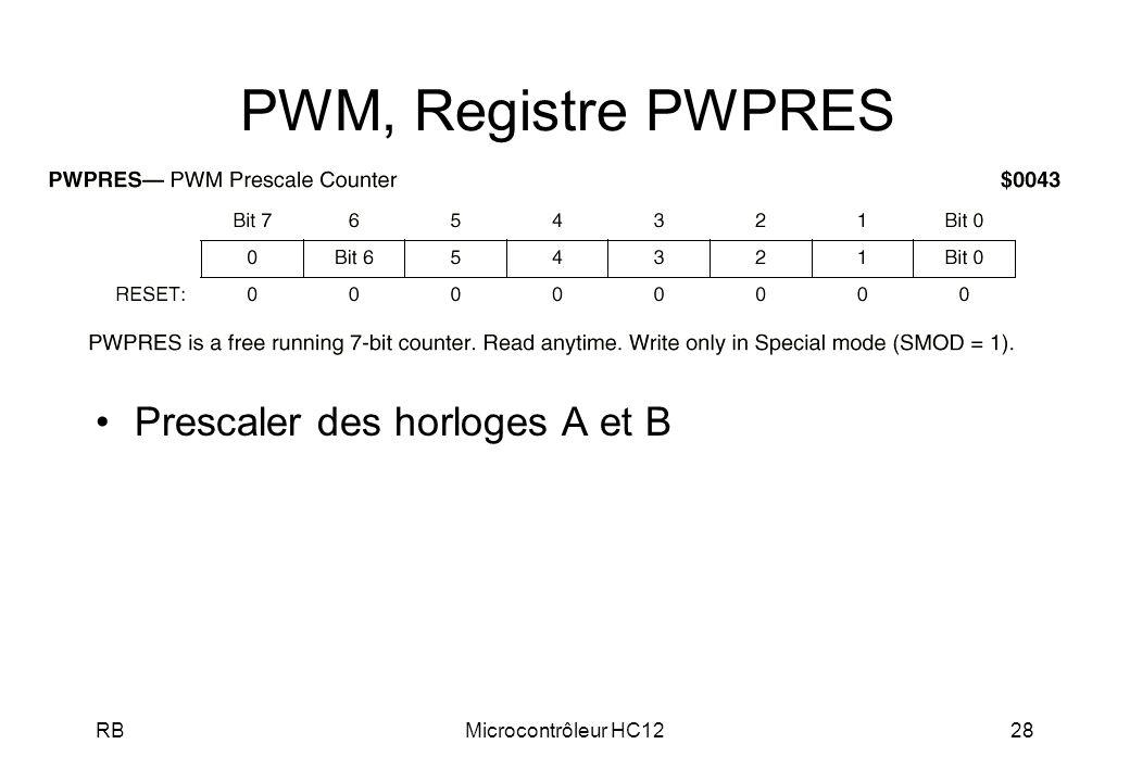 RBMicrocontrôleur HC1228 PWM, Registre PWPRES Prescaler des horloges A et B