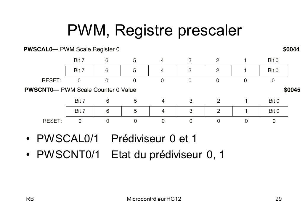 RBMicrocontrôleur HC1229 PWM, Registre prescaler PWSCAL0/1Prédiviseur 0 et 1 PWSCNT0/1Etat du prédiviseur 0, 1