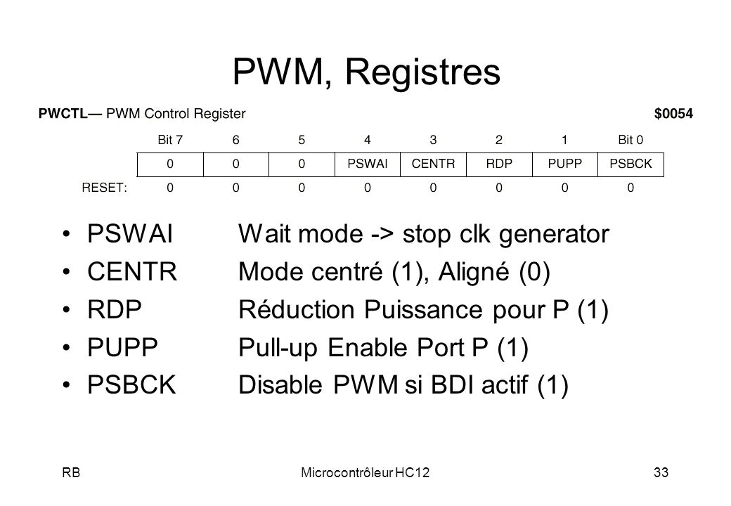RBMicrocontrôleur HC1233 PWM, Registres PSWAIWait mode -> stop clk generator CENTRMode centré (1), Aligné (0) RDPRéduction Puissance pour P (1) PUPPPu