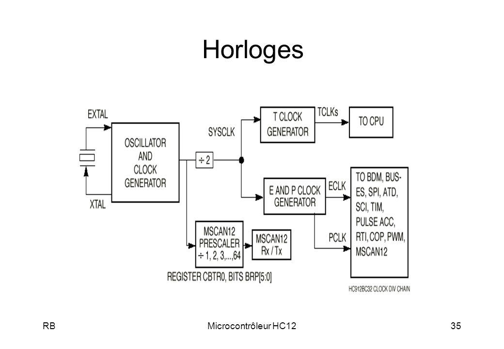 RBMicrocontrôleur HC1235 Horloges