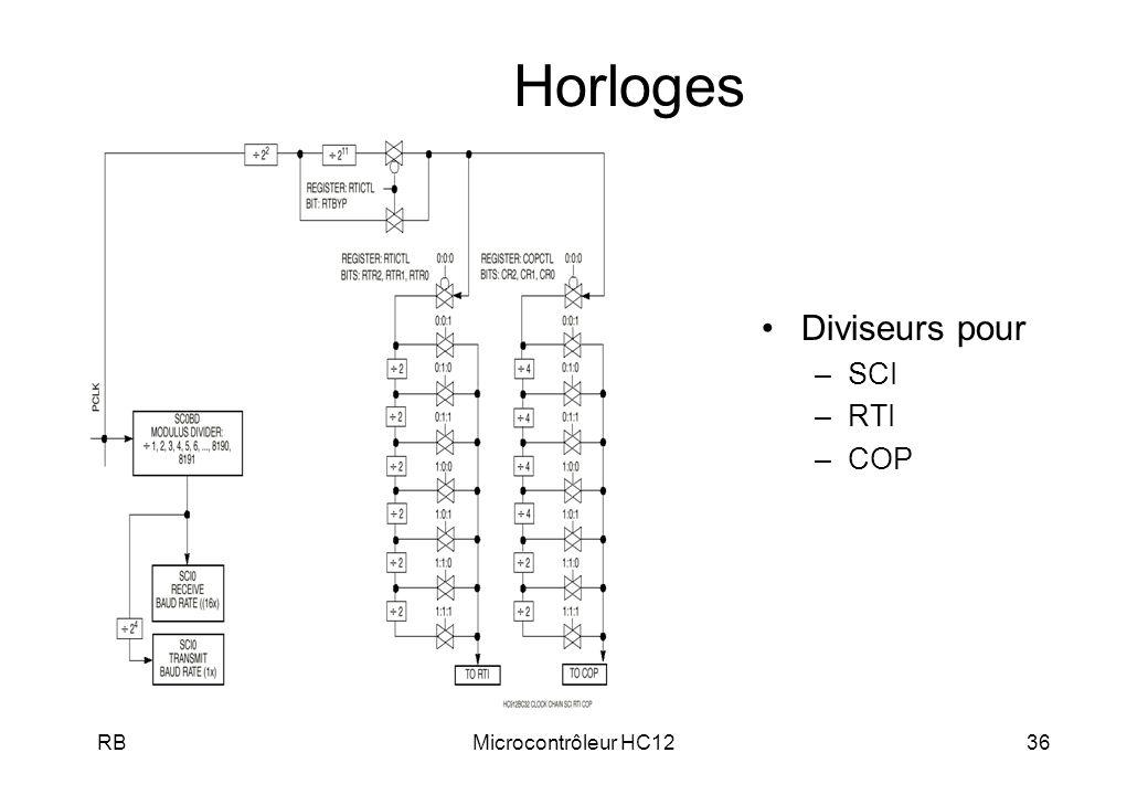 RBMicrocontrôleur HC1236 Horloges Diviseurs pour –SCI –RTI –COP