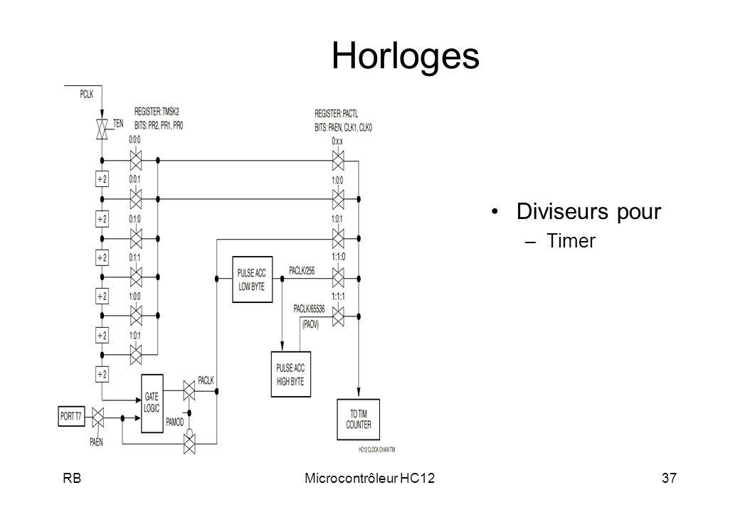 RBMicrocontrôleur HC1237 Horloges Diviseurs pour –Timer