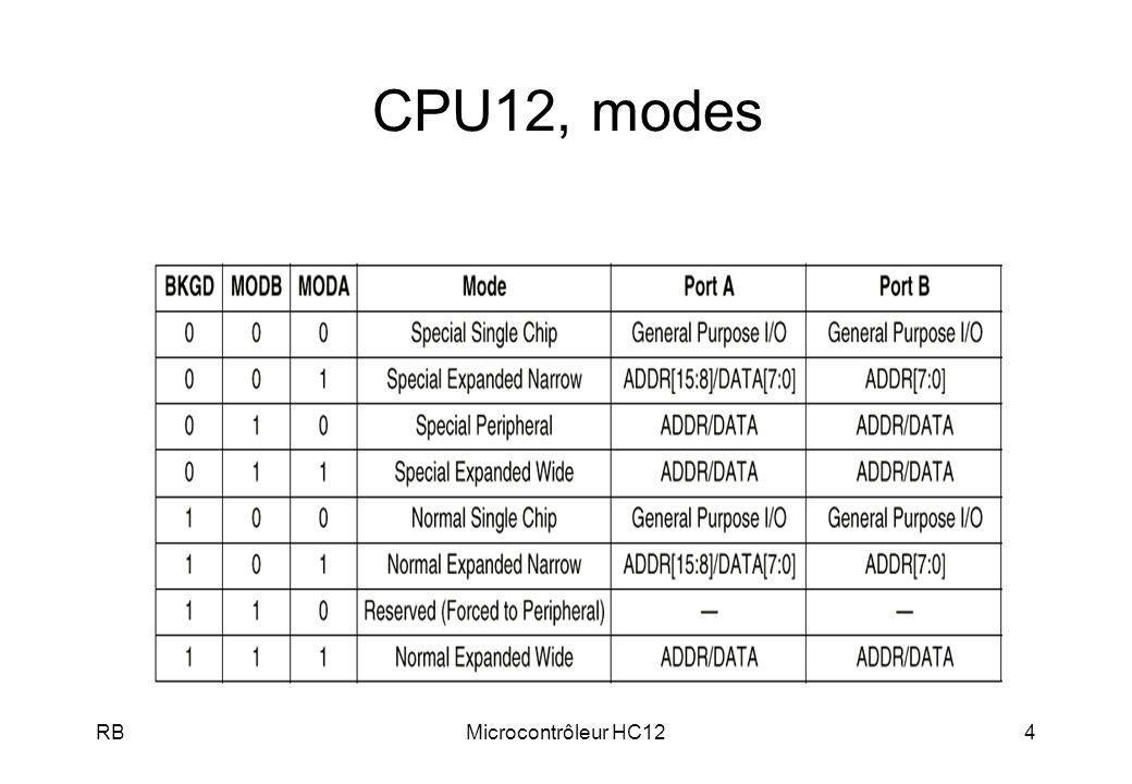 RBMicrocontrôleur HC124 CPU12, modes