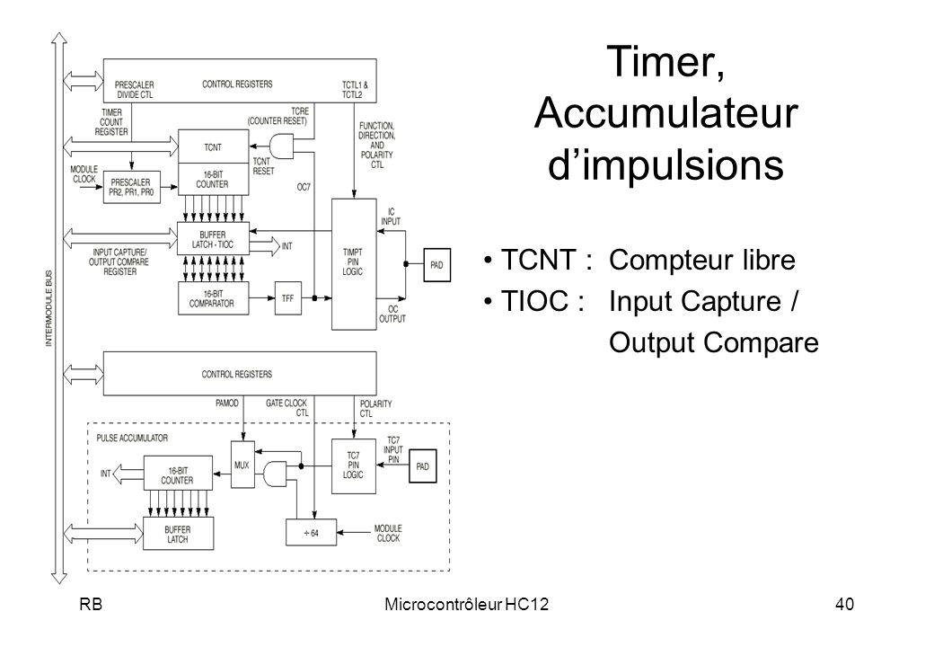 RBMicrocontrôleur HC1240 Timer, Accumulateur dimpulsions TCNT :Compteur libre TIOC :Input Capture / Output Compare
