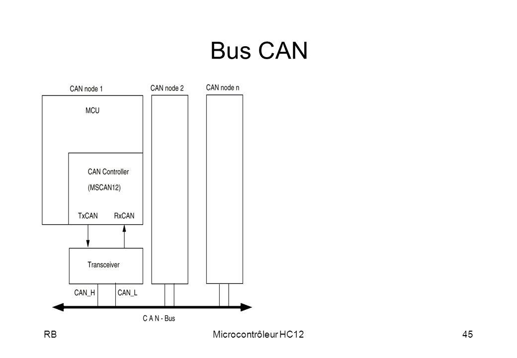 RBMicrocontrôleur HC1245 Bus CAN