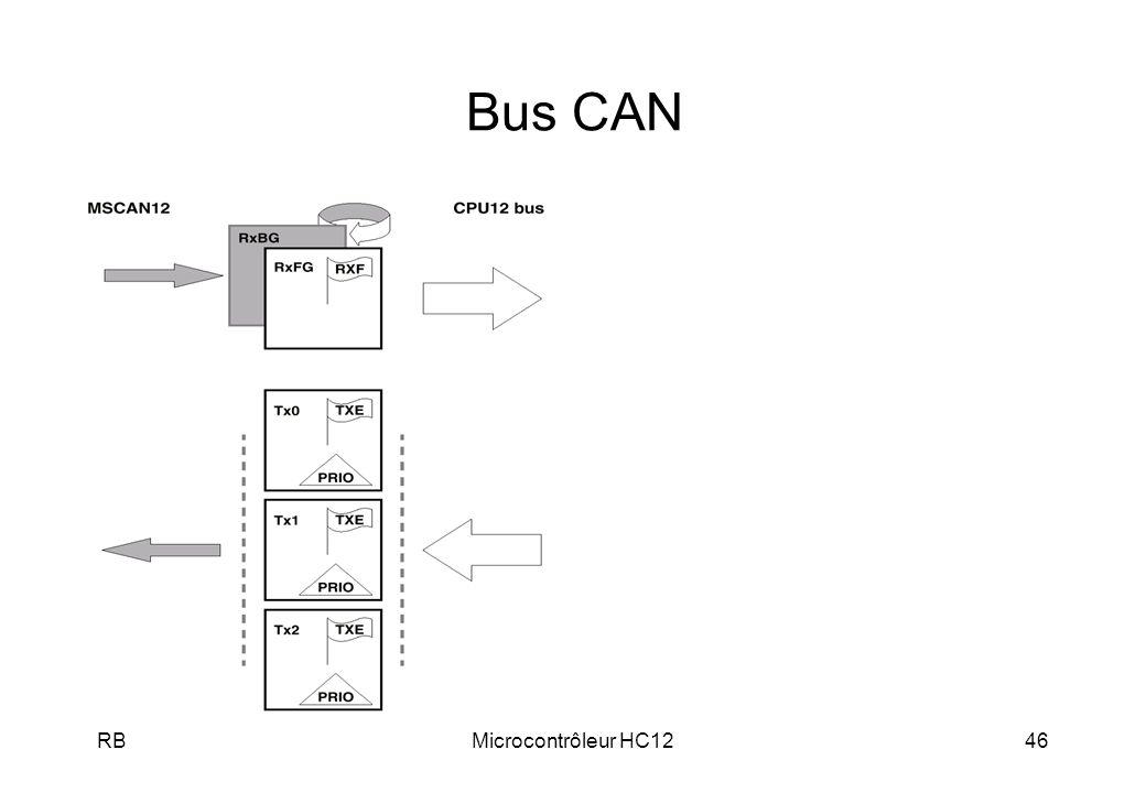 RBMicrocontrôleur HC1246 Bus CAN