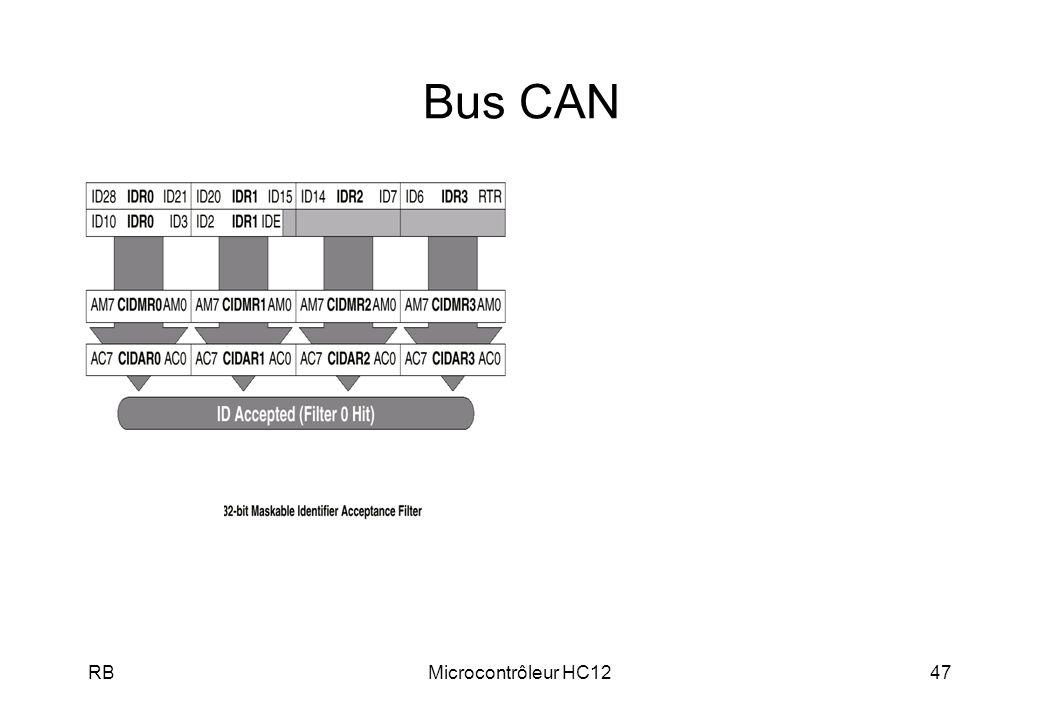 RBMicrocontrôleur HC1247 Bus CAN