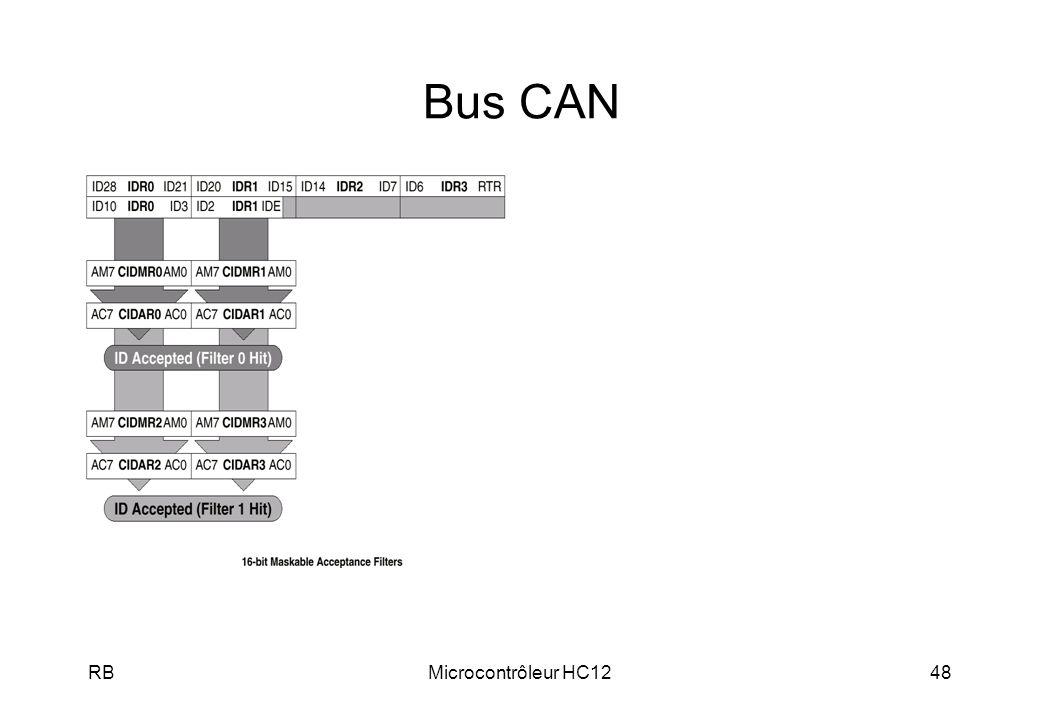 RBMicrocontrôleur HC1248 Bus CAN