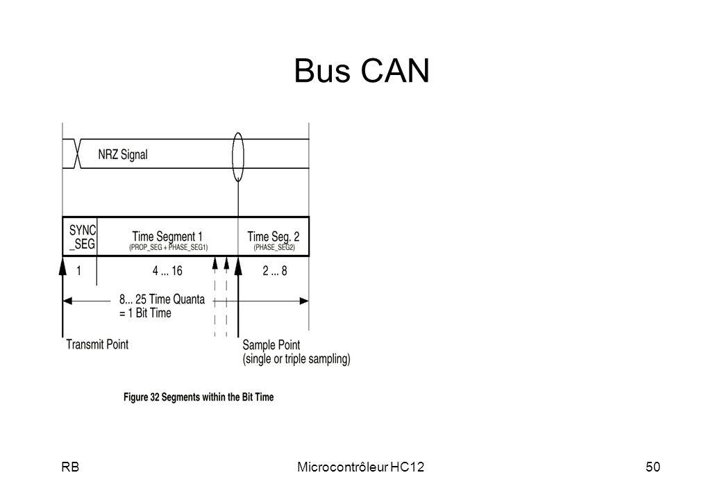 RBMicrocontrôleur HC1250 Bus CAN