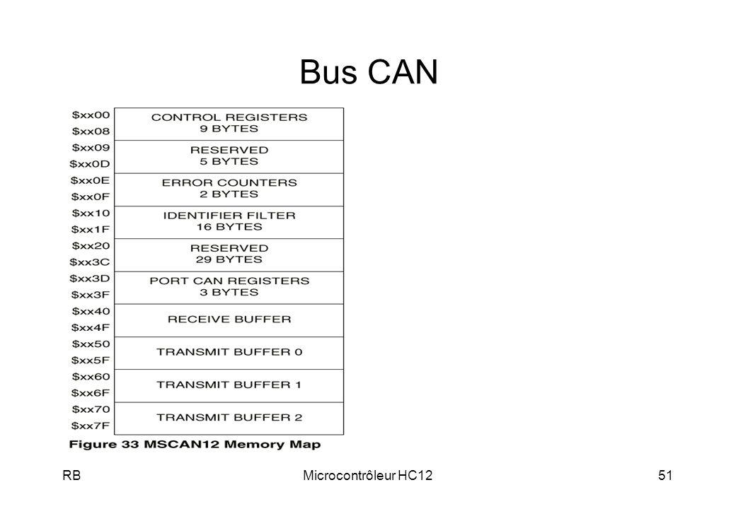 RBMicrocontrôleur HC1251 Bus CAN