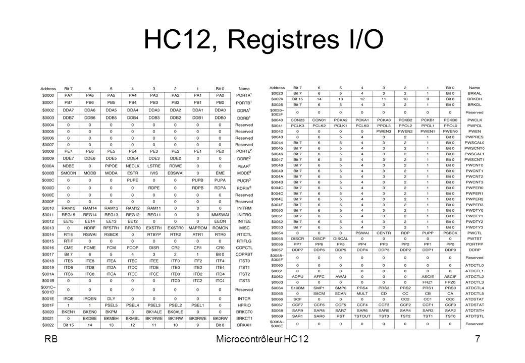 RBMicrocontrôleur HC127 HC12, Registres I/O