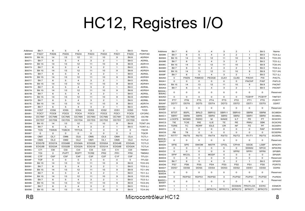 RBMicrocontrôleur HC1219 Convertisseur A/D SCF, CCF7..CCF0 : Activé lorsque la conversion représentée est terminée Mise à « 0 », dépend du bit AFFC de ATDCTL2 : AFFC :01 SCFEcrire dans ATDCTL5 Lecture premier résultat pour nouvelle conversion CCFxLecture ATDSTAT, puis ADRxLecture registre ADRx