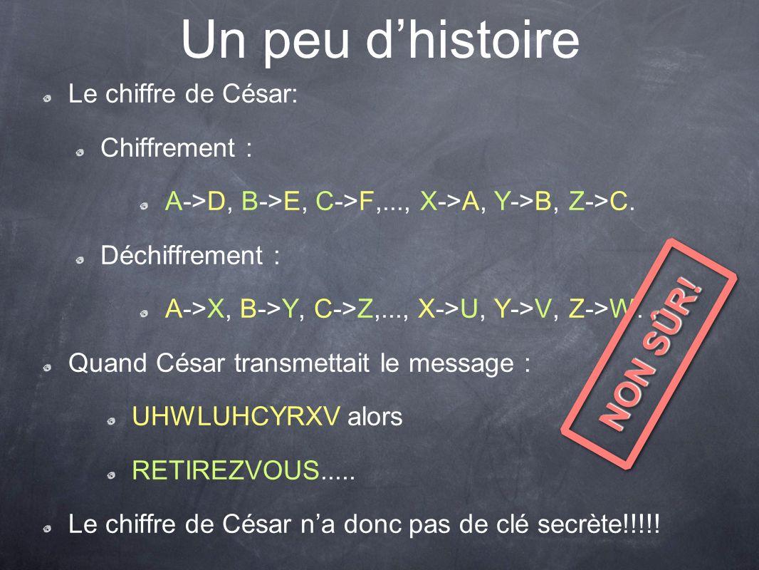 Un peu dhistoire Le chiffre de César: Chiffrement : A->D, B->E, C->F,..., X->A, Y->B, Z->C. Déchiffrement : A->X, B->Y, C->Z,..., X->U, Y->V, Z->W. Qu