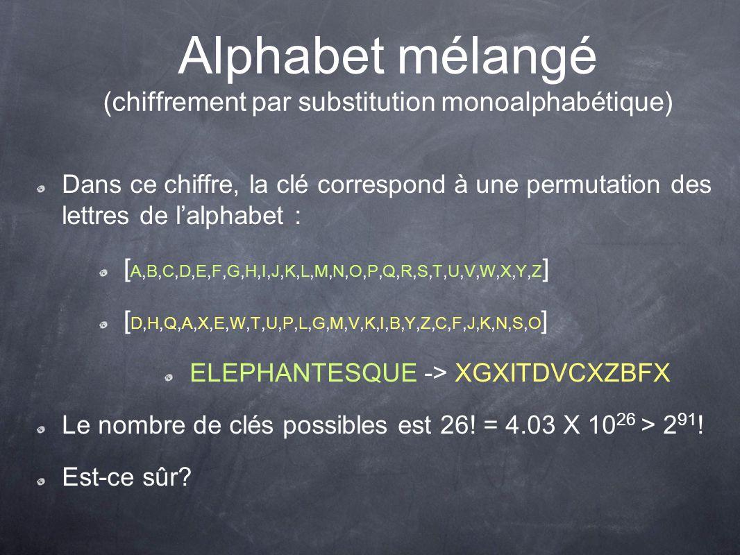 Alphabet mélangé (chiffrement par substitution monoalphabétique) Dans ce chiffre, la clé correspond à une permutation des lettres de lalphabet : [A,B,