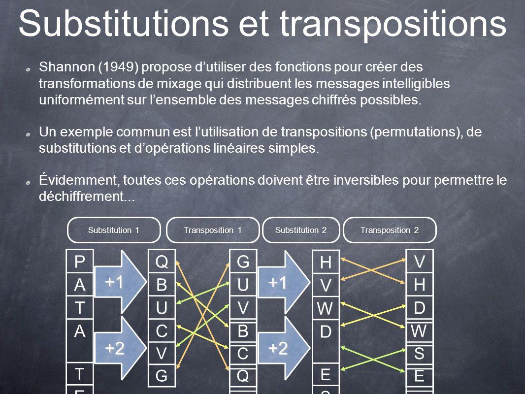Substitutions et transpositions Shannon (1949) propose dutiliser des fonctions pour créer des transformations de mixage qui distribuent les messages i