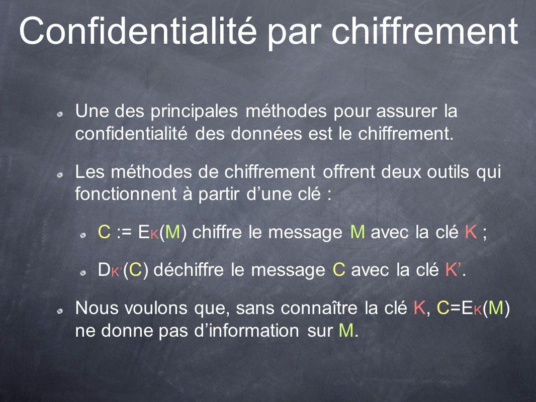 Confidentialité par chiffrement Une des principales méthodes pour assurer la confidentialité des données est le chiffrement. Les méthodes de chiffreme