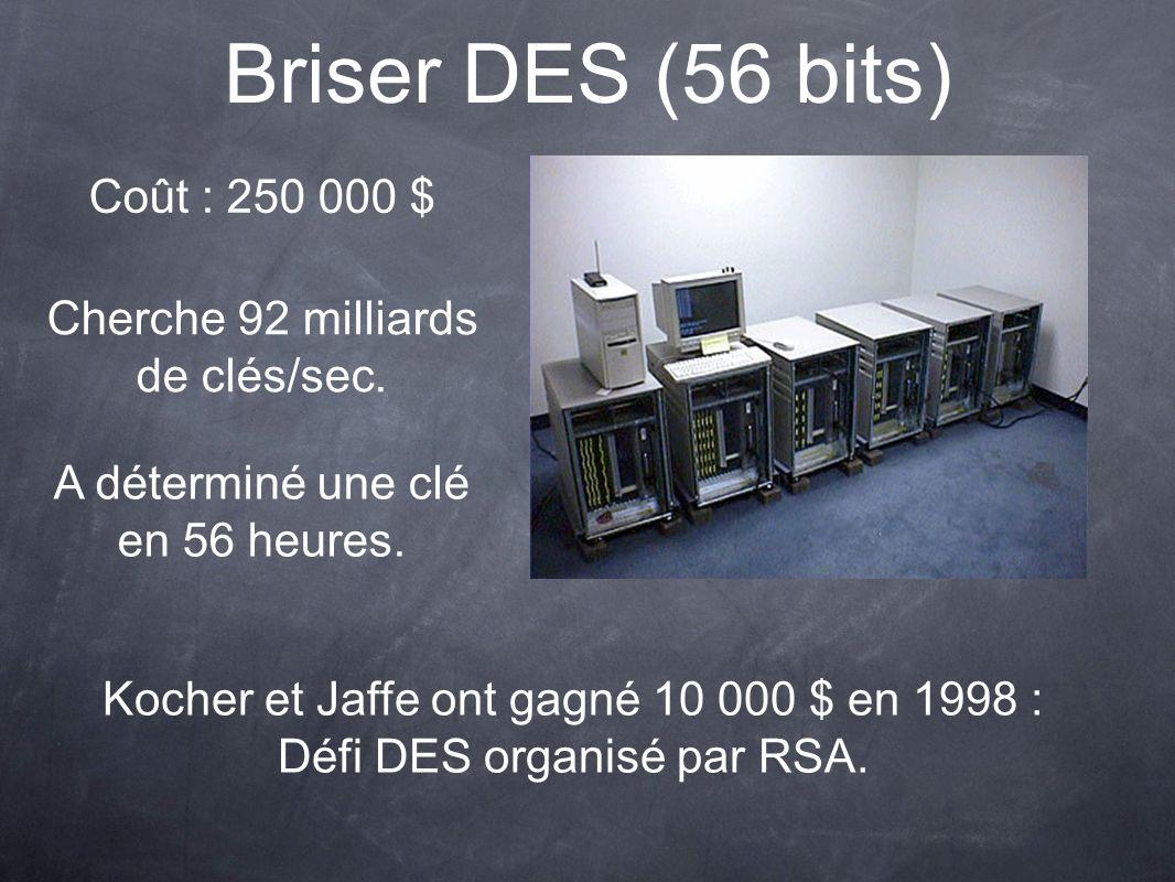 Briser DES (56 bits) Cherche 92 milliards de clés/sec. Kocher et Jaffe ont gagné 10 000 $ en 1998 : Défi DES organisé par RSA. A déterminé une clé en