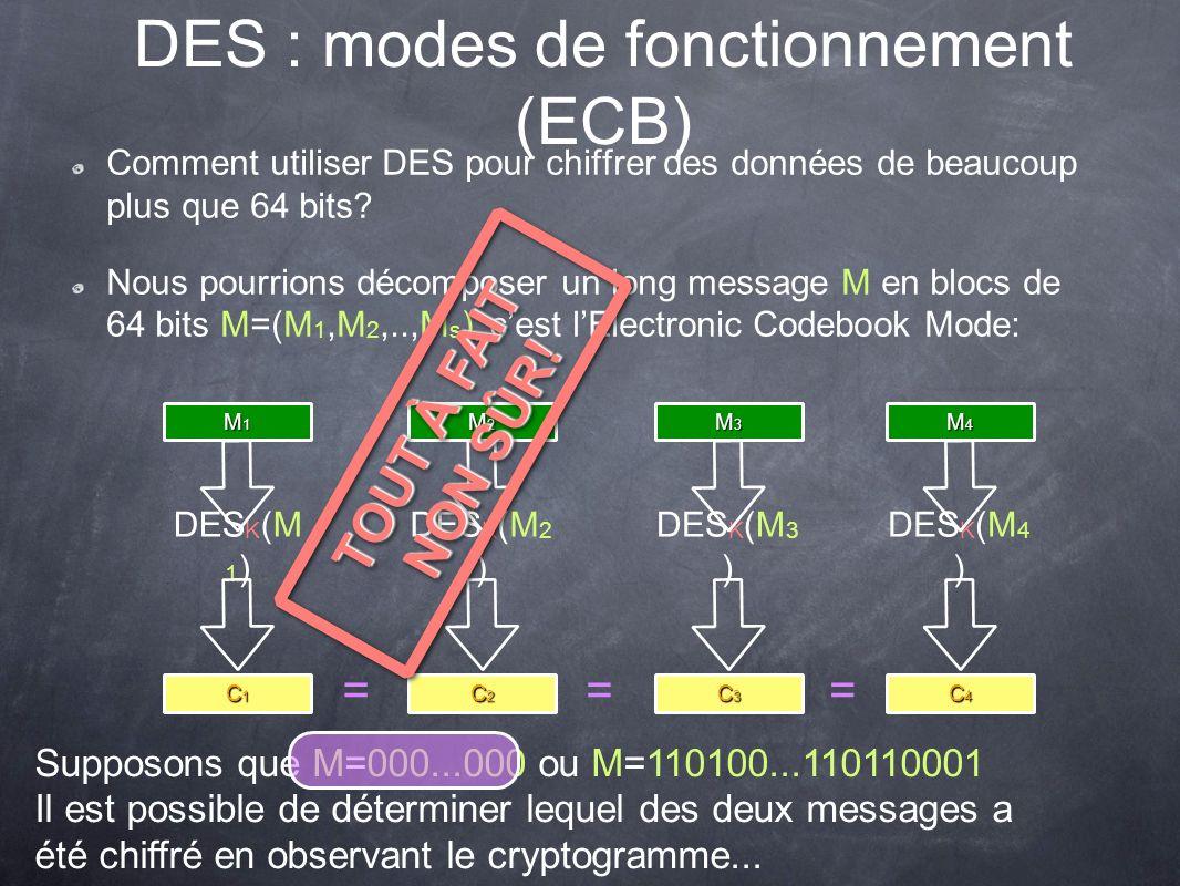 DES : modes de fonctionnement (ECB) Comment utiliser DES pour chiffrer des données de beaucoup plus que 64 bits? Nous pourrions décomposer un long mes