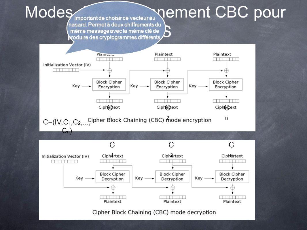 Modes de fonctionnement CBC pour DES Important de choisir ce vecteur au hasard. Permet à deux chiffrements du même message avec la même clé de produir