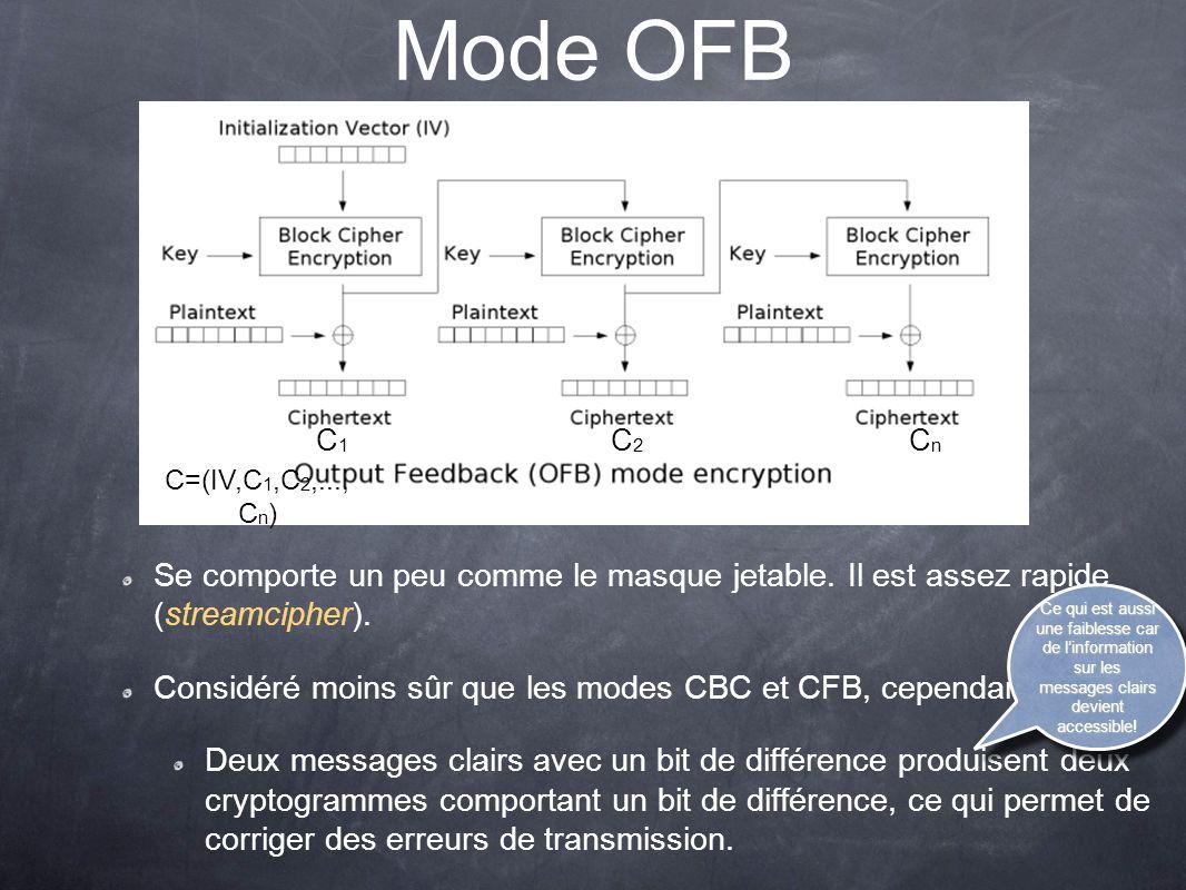 Mode OFB Se comporte un peu comme le masque jetable. Il est assez rapide (streamcipher). Considéré moins sûr que les modes CBC et CFB, cependant : Deu