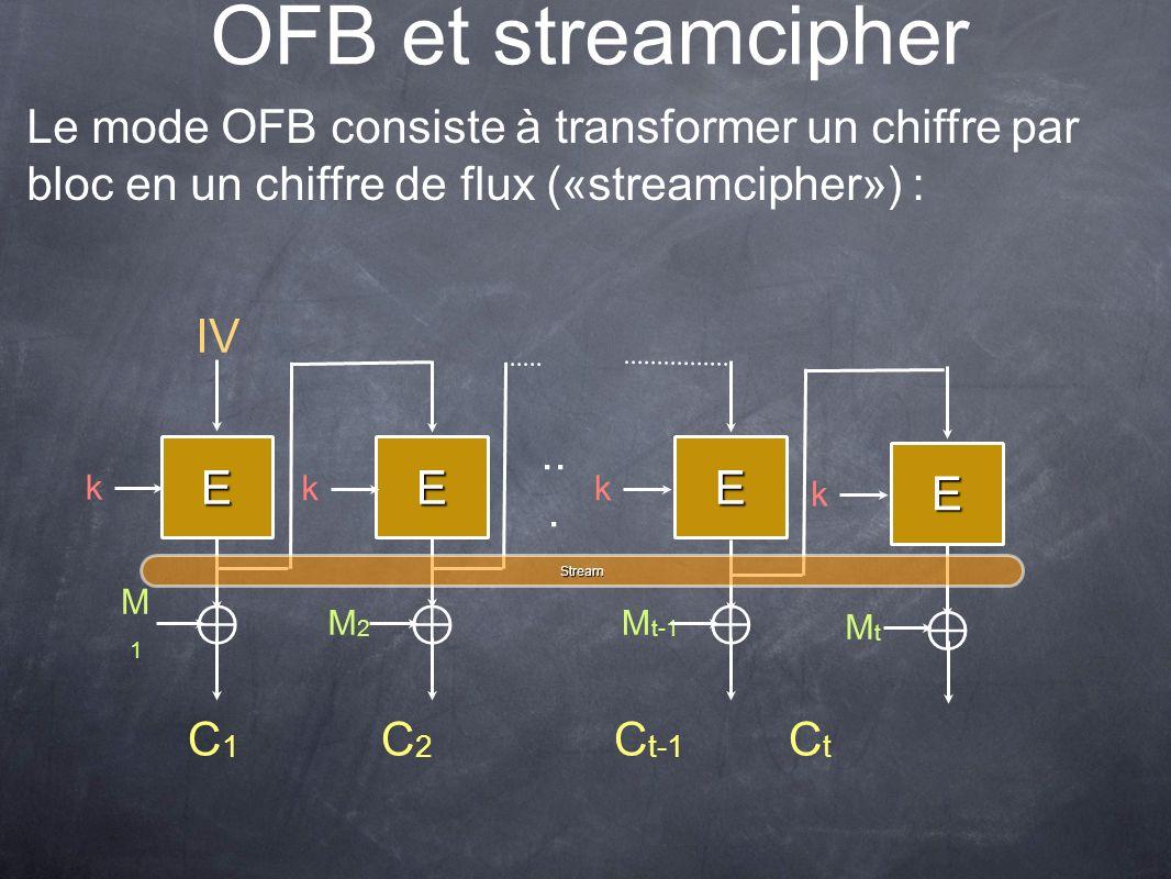 OFB et streamcipher... Le mode OFB consiste à transformer un chiffre par bloc en un chiffre de flux («streamcipher») : E k E k E k E k M1M1 M2M2 M t-1