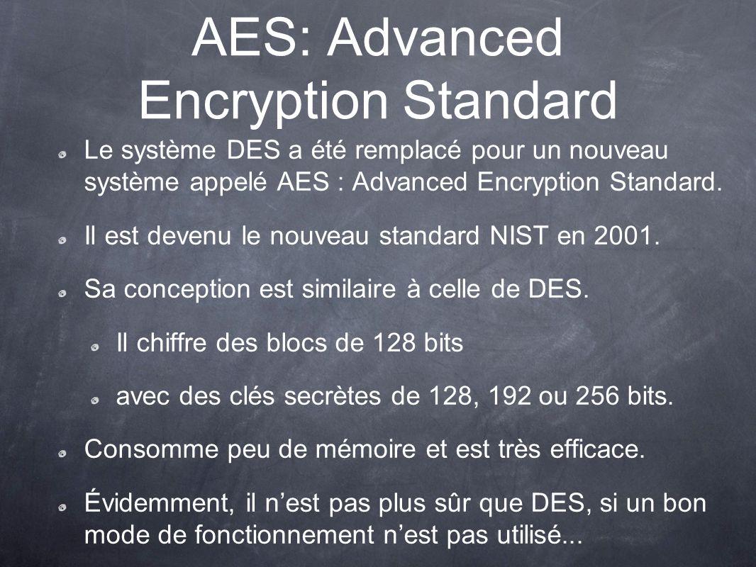 AES: Advanced Encryption Standard Le système DES a été remplacé pour un nouveau système appelé AES : Advanced Encryption Standard. Il est devenu le no