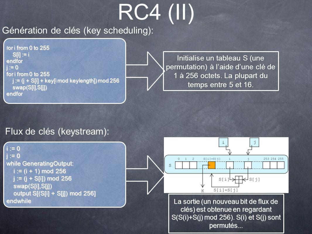 RC4 (II) Génération de clés (key scheduling): f or i from 0 to 255 S[i] := i S[i] := iendfor j := 0 for i from 0 to 255 j := (j + S[i] + key[i mod key